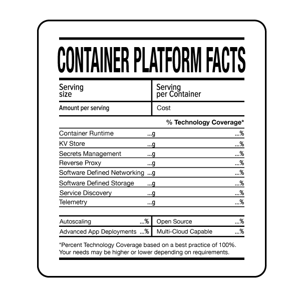 Container Platforms Facts